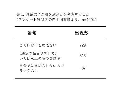 理系男子チェックシャツ・表