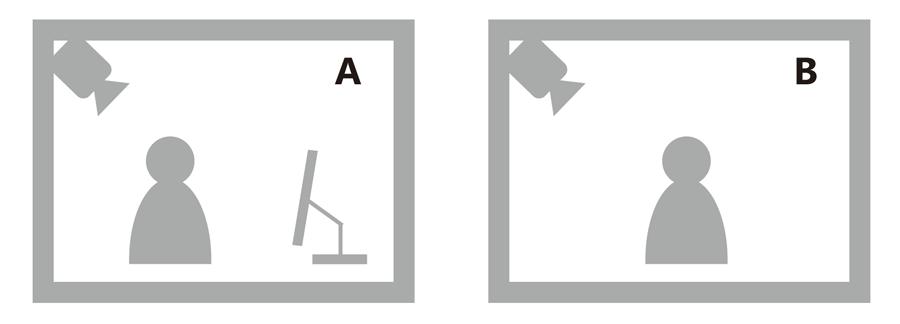あくび超光速通信実験の方法
